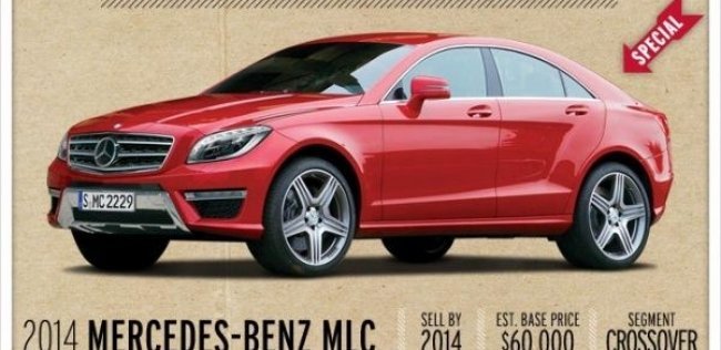 Mercedes-Benz подтвердил выпуск конкурента BMW X6