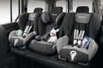 «НИКО Прайм Мегаполис»  с выигрышем фирменного детского Renault в автомобиль