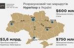 Что нужно знать о сверхзвуковом поезде Hyperloop в Украине