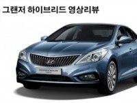 Экстерьер Hyundai Grandeur Hybrid